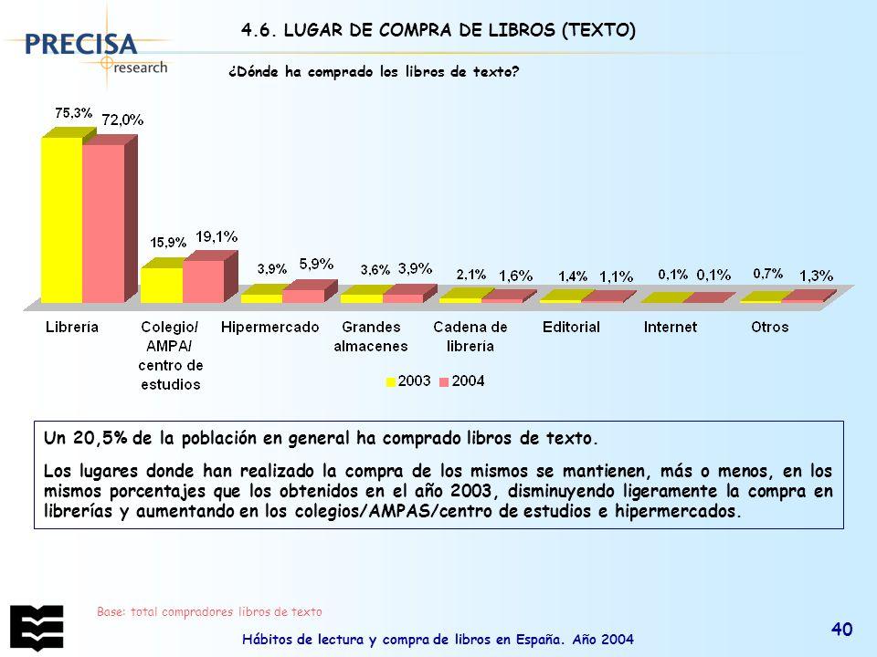 Hábitos de lectura y compra de libros en España. Año 2004 40 ¿Dónde ha comprado los libros de texto? Base: total compradores libros de texto Un 20,5%