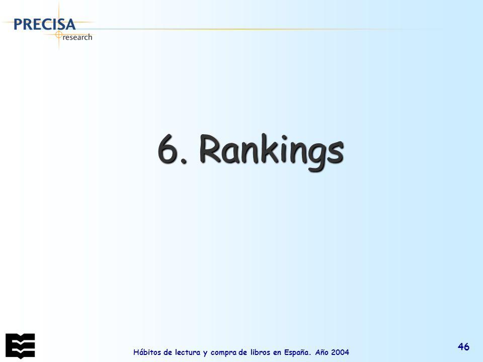 Hábitos de lectura y compra de libros en España. Año 2004 46 6. Rankings