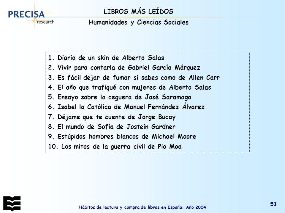 Hábitos de lectura y compra de libros en España. Año 2004 51 1. Diario de un skin de Alberto Salas 2. Vivir para contarla de Gabriel García Márquez 3.