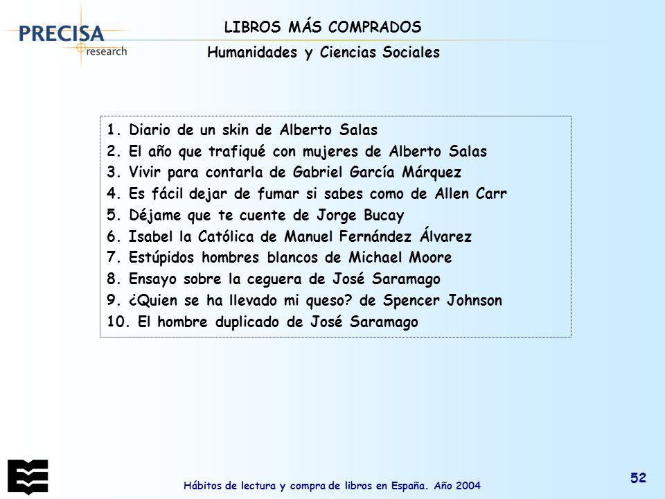Hábitos de lectura y compra de libros en España. Año 2004 52 1. Diario de un skin de Alberto Salas 2. El año que trafiqué con mujeres de Alberto Salas