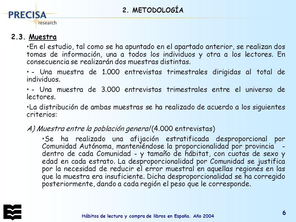 Hábitos de lectura y compra de libros en España.Año 2004 7 2.
