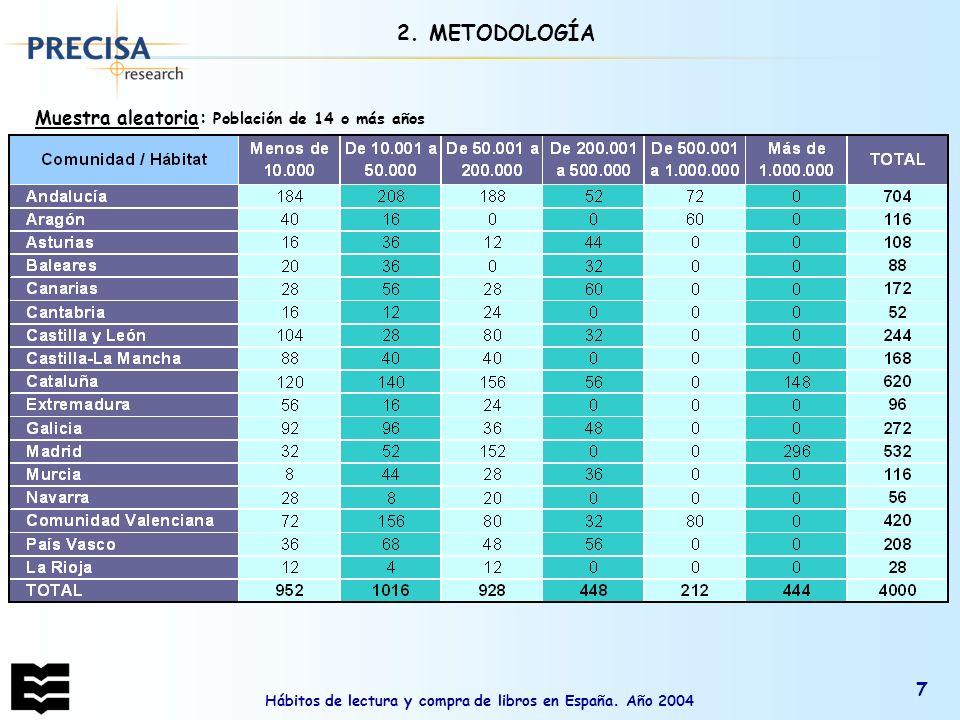 Hábitos de lectura y compra de libros en España. Año 2004 68 AUTORES Y LIBROS MÁS COMPRADOS