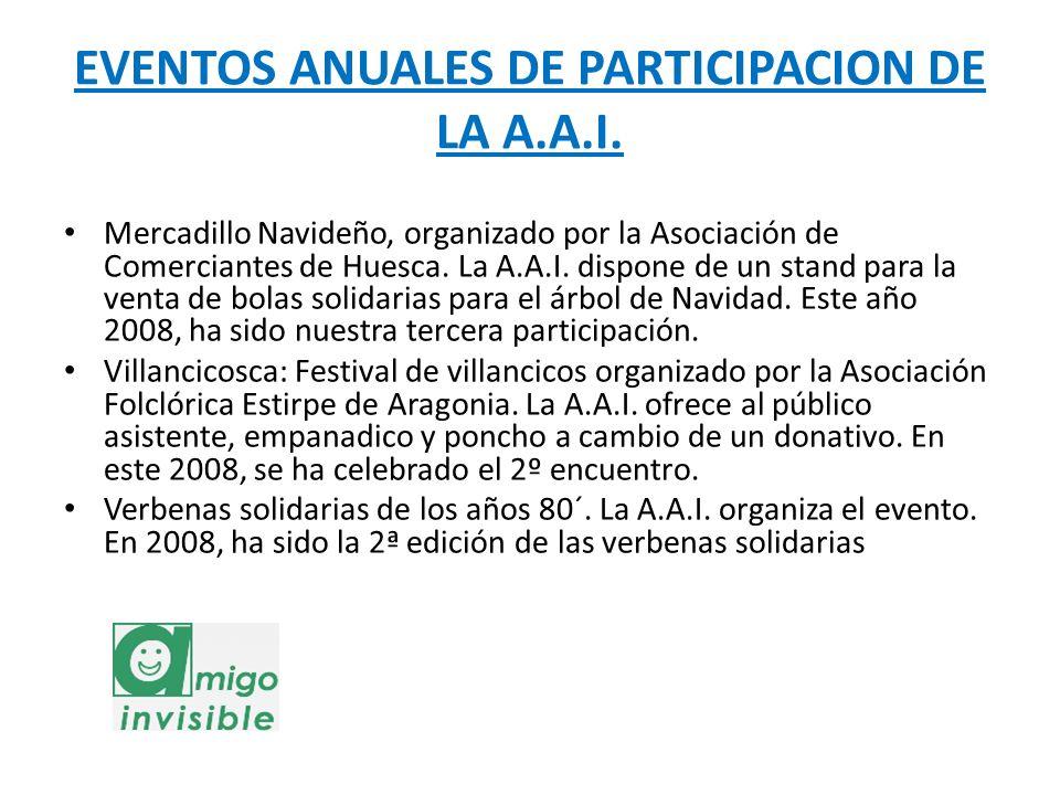 EVENTOS ANUALES DE PARTICIPACION DE LA A.A.I. Mercadillo Navideño, organizado por la Asociación de Comerciantes de Huesca. La A.A.I. dispone de un sta