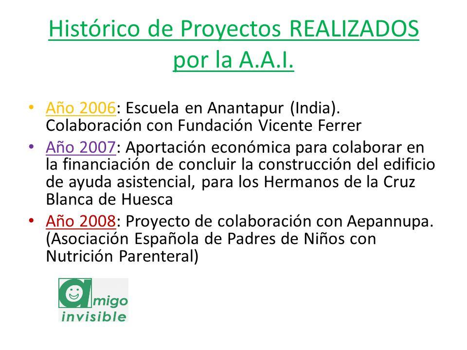Histórico de Proyectos REALIZADOS por la A.A.I. Año 2006: Escuela en Anantapur (India). Colaboración con Fundación Vicente Ferrer Año 2007: Aportación