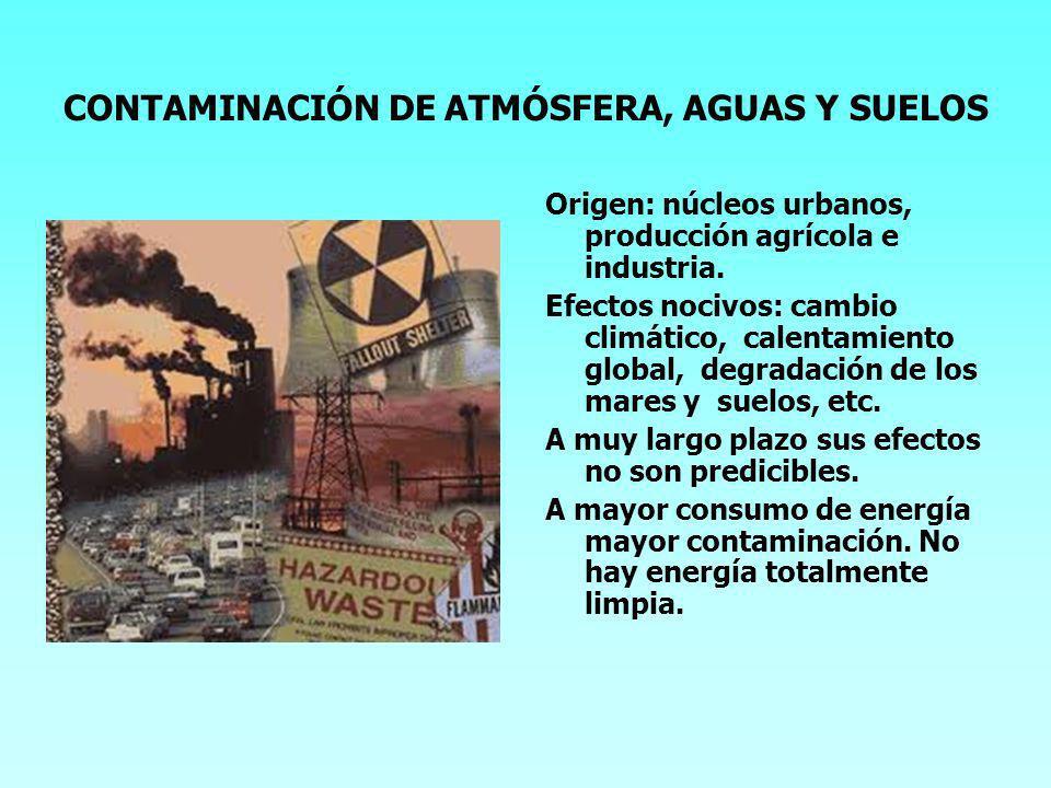CONTAMINACIÓN DE ATMÓSFERA, AGUAS Y SUELOS Origen: núcleos urbanos, producción agrícola e industria. Efectos nocivos: cambio climático, calentamiento
