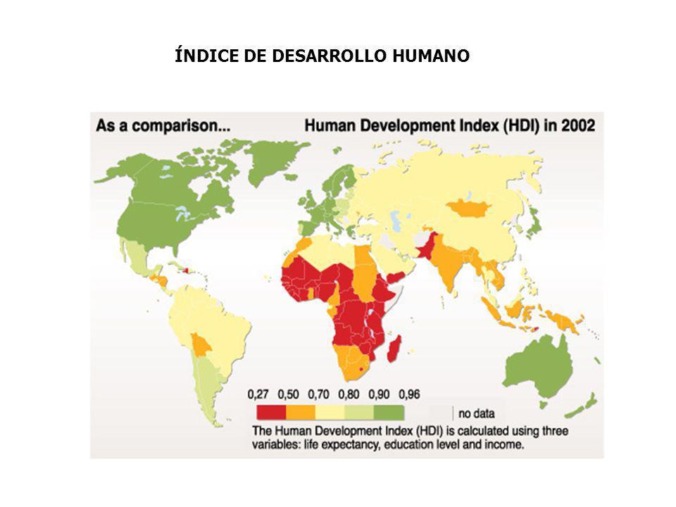 ÍNDICE DE DESARROLLO HUMANO