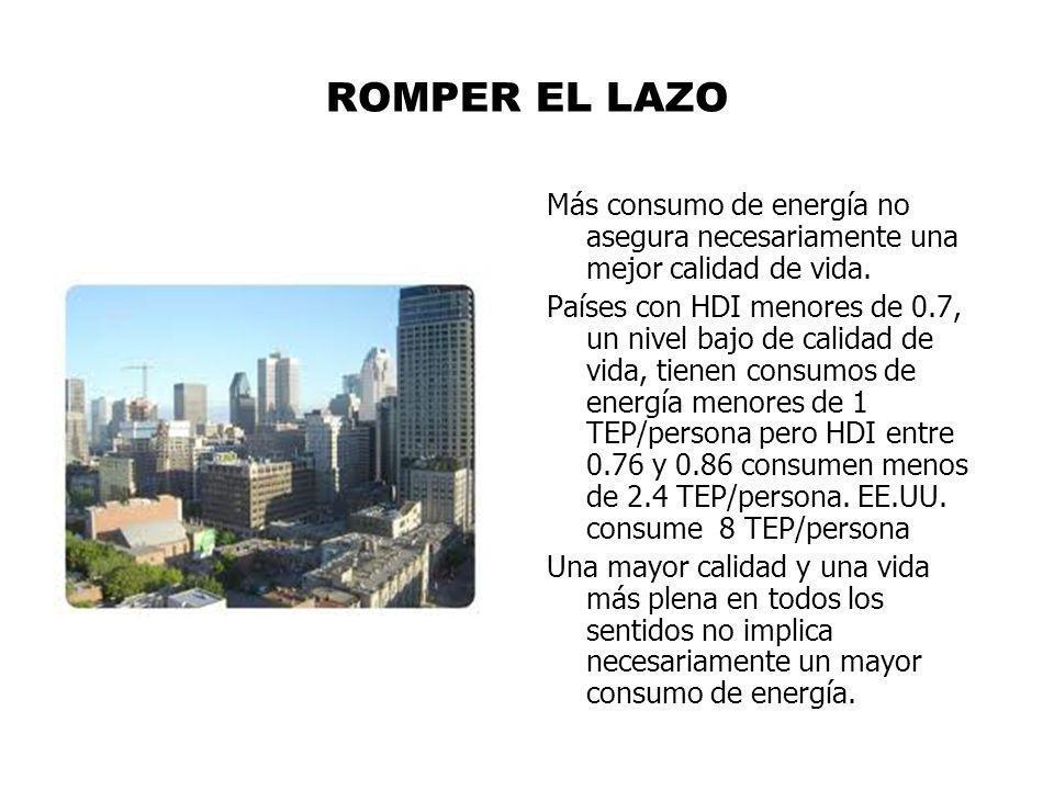 ROMPER EL LAZO Más consumo de energía no asegura necesariamente una mejor calidad de vida. Países con HDI menores de 0.7, un nivel bajo de calidad de