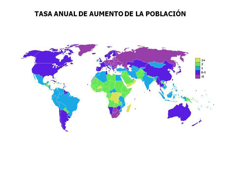 TASA ANUAL DE AUMENTO DE LA POBLACIÓN