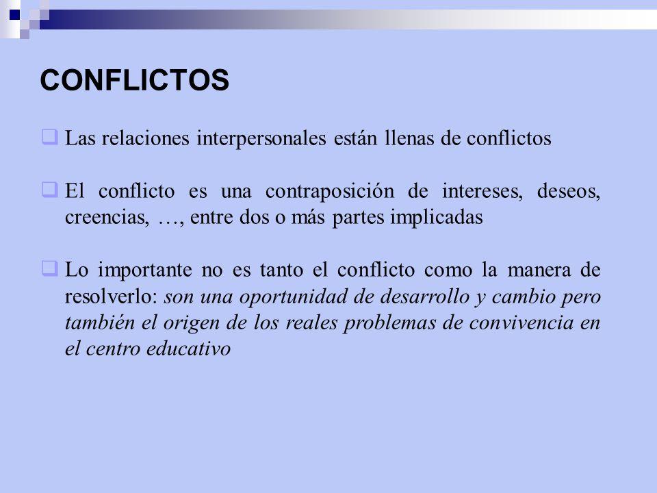 CONFLICTOS Las relaciones interpersonales están llenas de conflictos El conflicto es una contraposición de intereses, deseos, creencias, …, entre dos o más partes implicadas Lo importante no es tanto el conflicto como la manera de resolverlo: son una oportunidad de desarrollo y cambio pero también el origen de los reales problemas de convivencia en el centro educativo