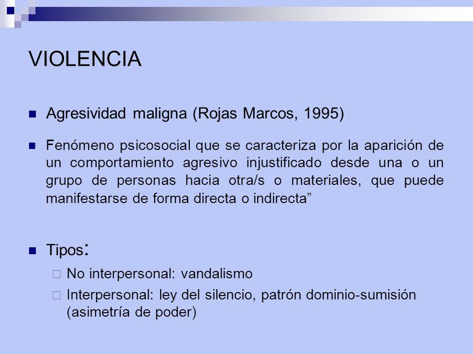 VIOLENCIA Agresividad maligna (Rojas Marcos, 1995) Fenómeno psicosocial que se caracteriza por la aparición de un comportamiento agresivo injustificado desde una o un grupo de personas hacia otra/s o materiales, que puede manifestarse de forma directa o indirecta Tipos : No interpersonal: vandalismo Interpersonal: ley del silencio, patrón dominio-sumisión (asimetría de poder)