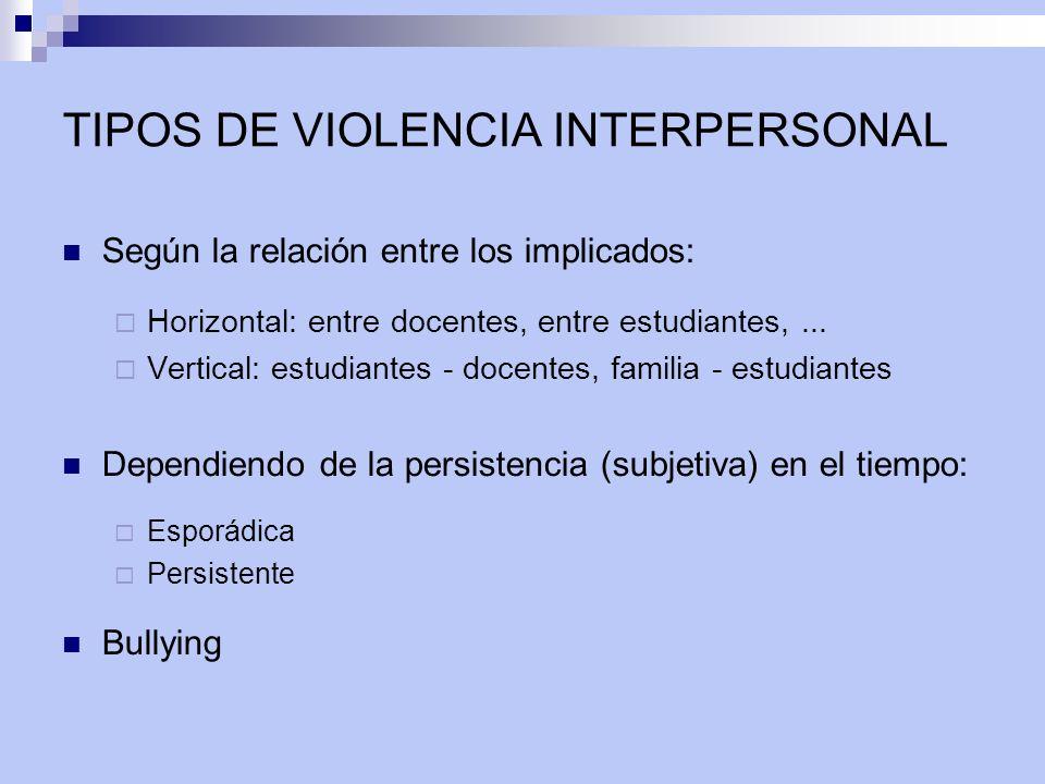 TIPOS DE VIOLENCIA INTERPERSONAL Según la relación entre los implicados: Horizontal: entre docentes, entre estudiantes,... Vertical: estudiantes - doc