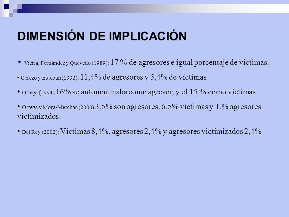 DIMENSIÓN DE IMPLICACIÓN Vieira, Fernández y Quevedo (1989): 17 % de agresores e igual porcentaje de víctimas.