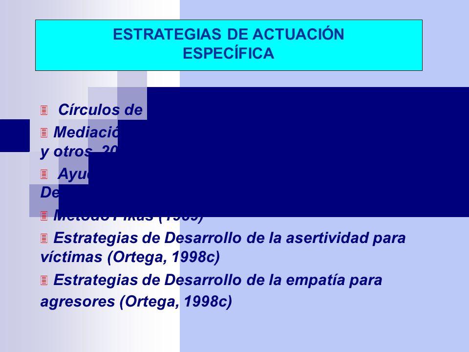 Círculos de calidad (Smith, P.K; Sharp, S, 1994) Mediación de conflictos (Fernández, 1998a; Torrego y otros, 2000; Uranga, 1998) Ayuda entre Iguales (Cowie, H; Wallace, H, 1993; Del Rey y Ortega, 2001) Método Pikas (1989) Estrategias de Desarrollo de la asertividad para víctimas (Ortega, 1998c) Estrategias de Desarrollo de la empatía para agresores (Ortega, 1998c) ESTRATEGIAS DE ACTUACIÓN ESPECÍFICA