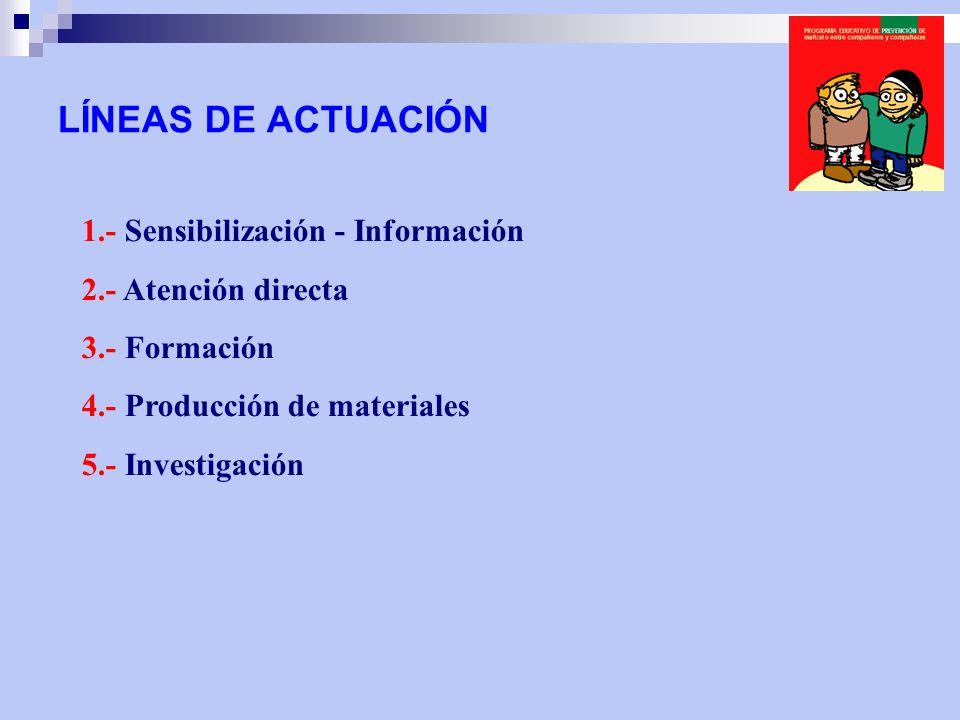 1.- Sensibilización - Información 2.- Atención directa 3.- Formación 4.- Producción de materiales 5.- Investigación LÍNEAS DE ACTUACIÓN