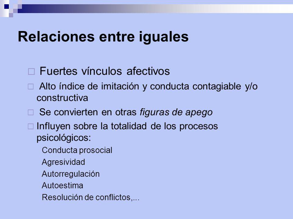 Relaciones entre iguales Fuertes vínculos afectivos Alto índice de imitación y conducta contagiable y/o constructiva Se convierten en otras figuras de
