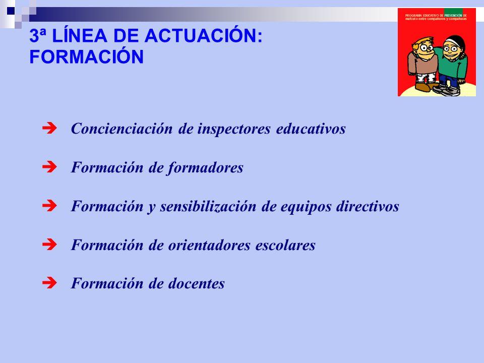 3ª LÍNEA DE ACTUACIÓN: FORMACIÓN Concienciación de inspectores educativos Formación de formadores Formación y sensibilización de equipos directivos Formación de orientadores escolares Formación de docentes