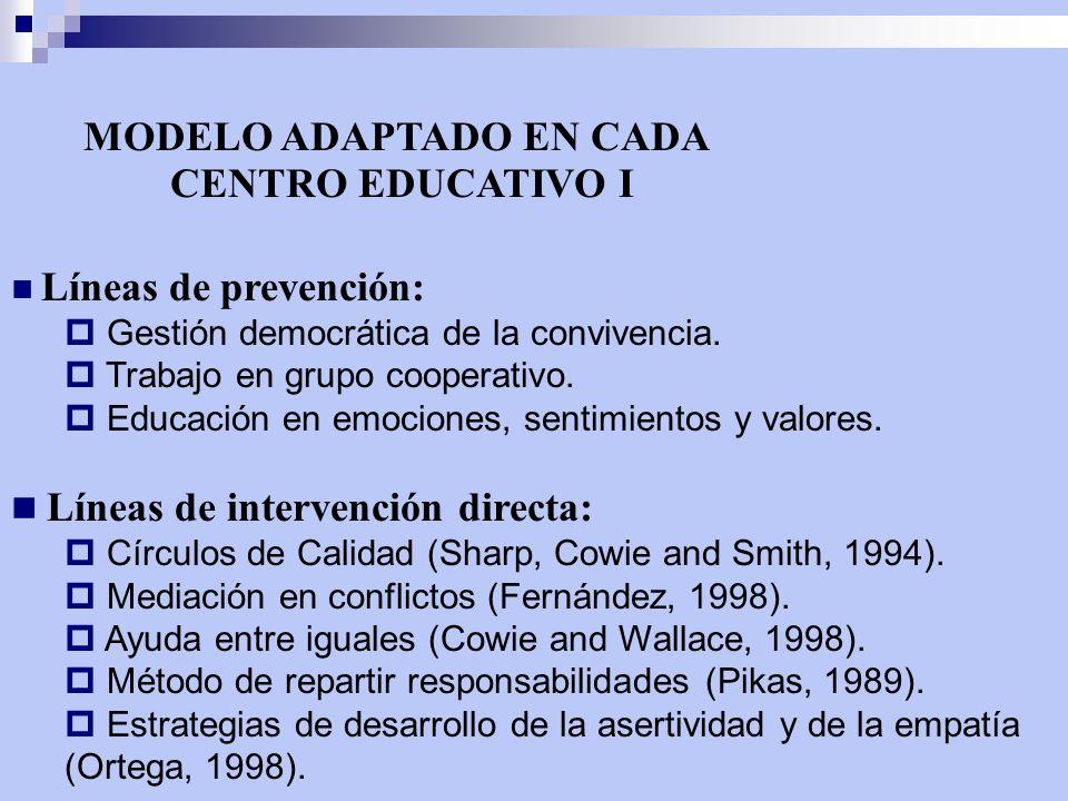 MODELO ADAPTADO EN CADA CENTRO EDUCATIVO I Líneas de prevención: Gestión democrática de la convivencia. Trabajo en grupo cooperativo. Educación en emo