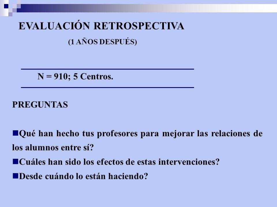 EVALUACIÓN RETROSPECTIVA (1 AÑOS DESPUÉS) N = 910; 5 Centros.