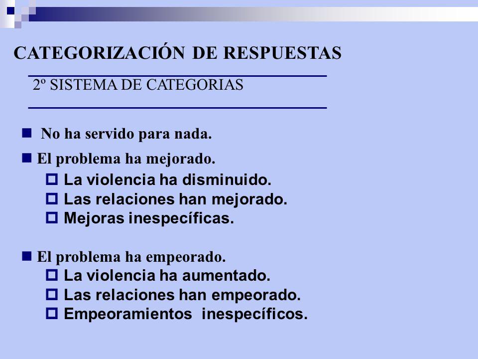 CATEGORIZACIÓN DE RESPUESTAS 2º SISTEMA DE CATEGORIAS No ha servido para nada. El problema ha mejorado. La violencia ha disminuido. Las relaciones han