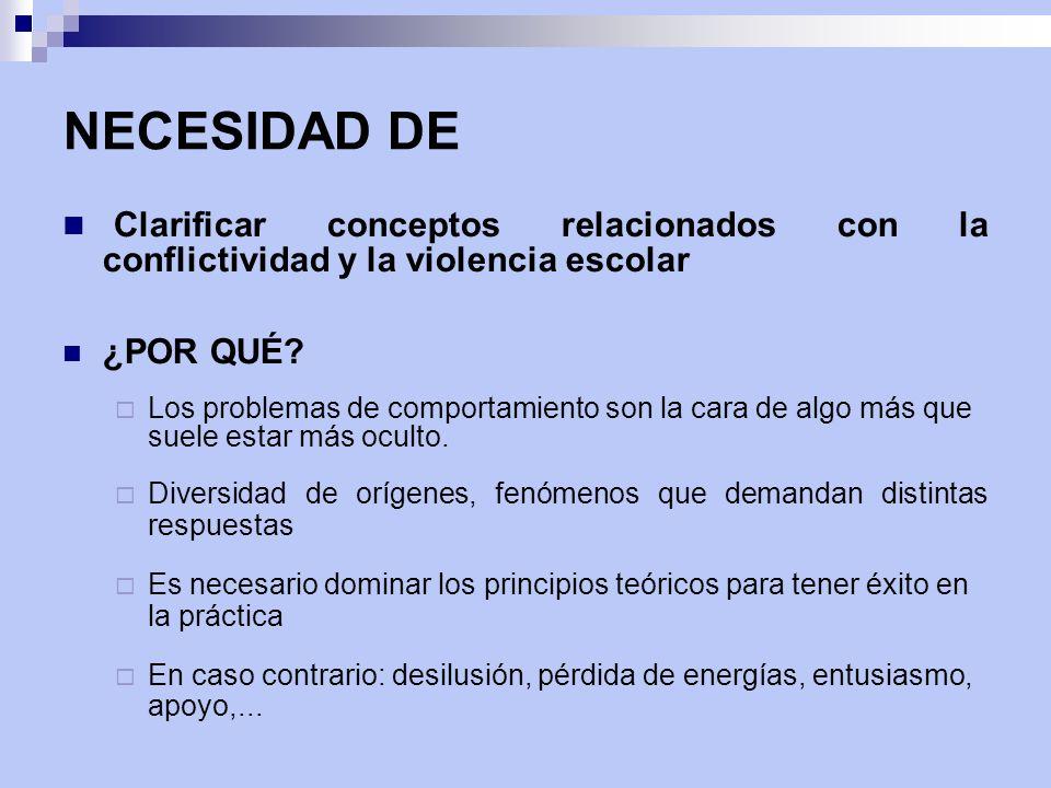 NECESIDAD DE Clarificar conceptos relacionados con la conflictividad y la violencia escolar ¿POR QUÉ? Los problemas de comportamiento son la cara de a