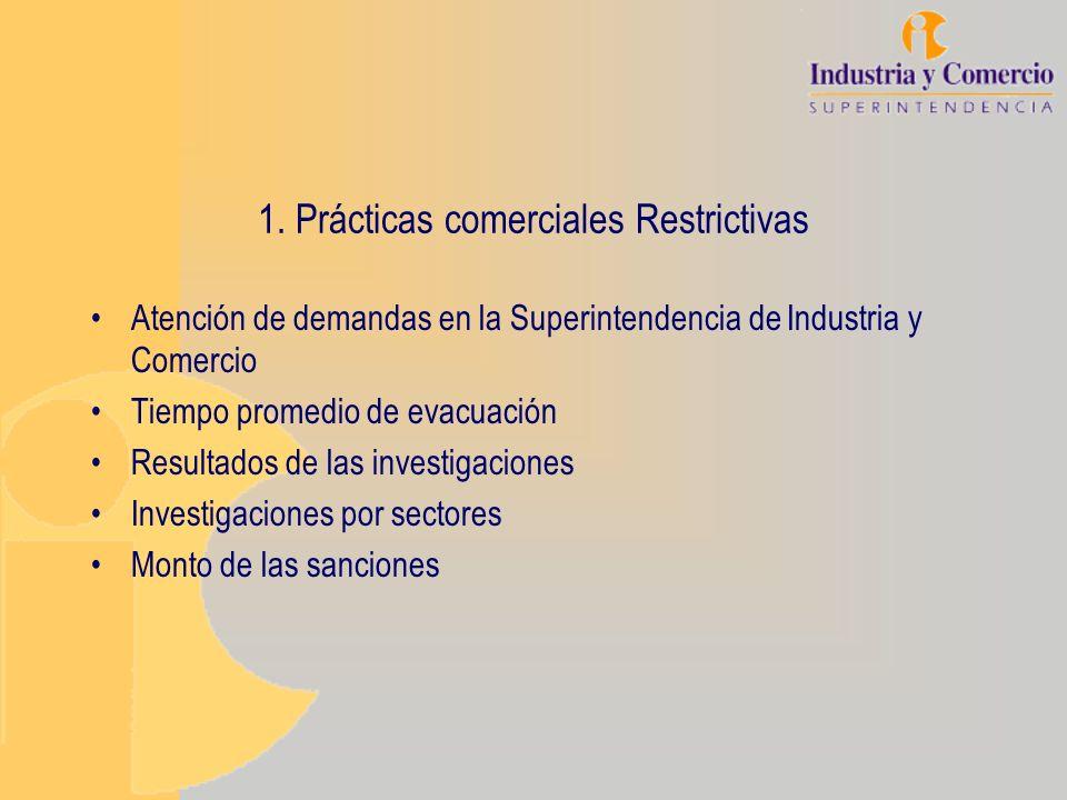 1. Prácticas comerciales Restrictivas Atención de demandas en la Superintendencia de Industria y Comercio Tiempo promedio de evacuación Resultados de