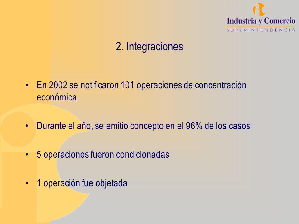 2. Integraciones En 2002 se notificaron 101 operaciones de concentración económica Durante el año, se emitió concepto en el 96% de los casos 5 operaci