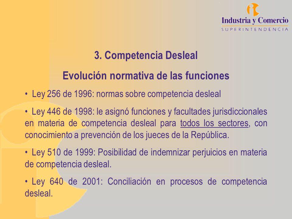 3. Competencia Desleal Evolución normativa de las funciones Ley 256 de 1996: normas sobre competencia desleal Ley 446 de 1998: le asignó funciones y f