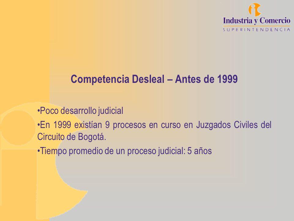 Competencia Desleal – Antes de 1999 Poco desarrollo judicial En 1999 existían 9 procesos en curso en Juzgados Civiles del Circuito de Bogotá. Tiempo p