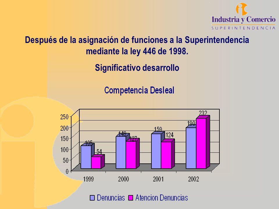 Después de la asignación de funciones a la Superintendencia mediante la ley 446 de 1998. Significativo desarrollo