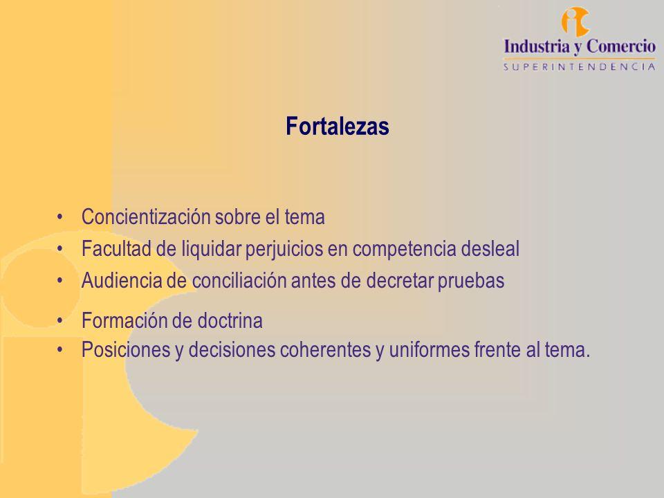Fortalezas Concientización sobre el tema Facultad de liquidar perjuicios en competencia desleal Audiencia de conciliación antes de decretar pruebas Fo