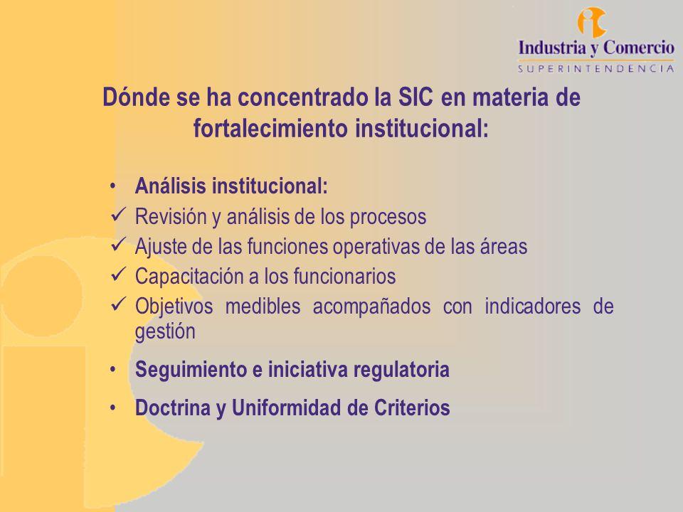 Dónde se ha concentrado la SIC en materia de fortalecimiento institucional: Análisis institucional: Revisión y análisis de los procesos Ajuste de las