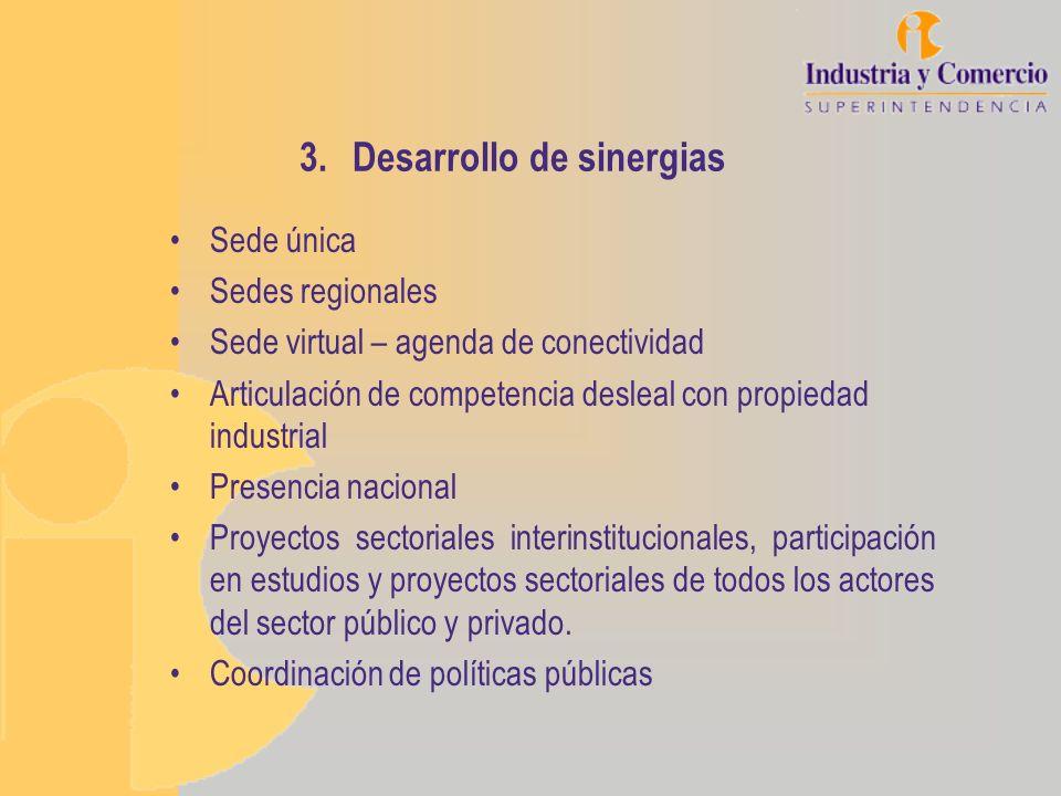 3.Desarrollo de sinergias Sede única Sedes regionales Sede virtual – agenda de conectividad Articulación de competencia desleal con propiedad industri