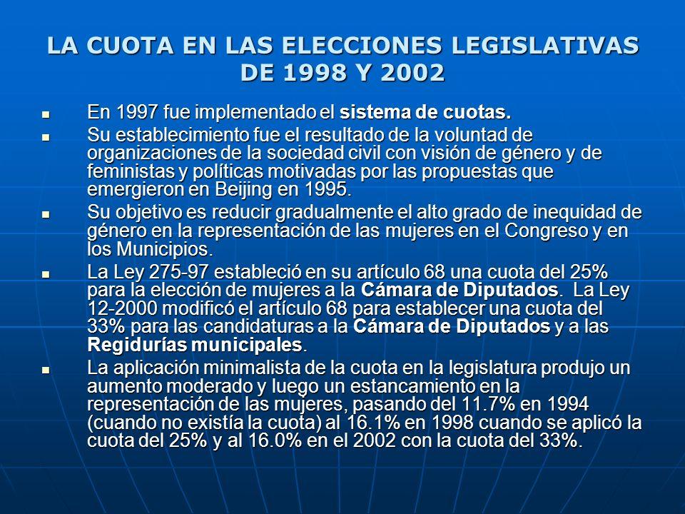 LA CUOTA EN LAS ELECCIONES LEGISLATIVAS DE 1998 Y 2002 En 1997 fue implementado el sistema de cuotas. En 1997 fue implementado el sistema de cuotas. S