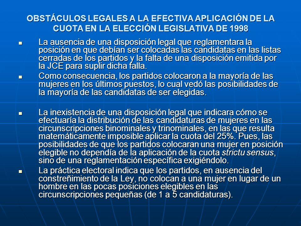 OBSTÁCULOS LEGALES A LA EFECTIVA APLICACIÓN DE LA CUOTA EN LA ELECCIÓN LEGISLATIVA DE 1998 La ausencia de una disposición legal que reglamentara la po