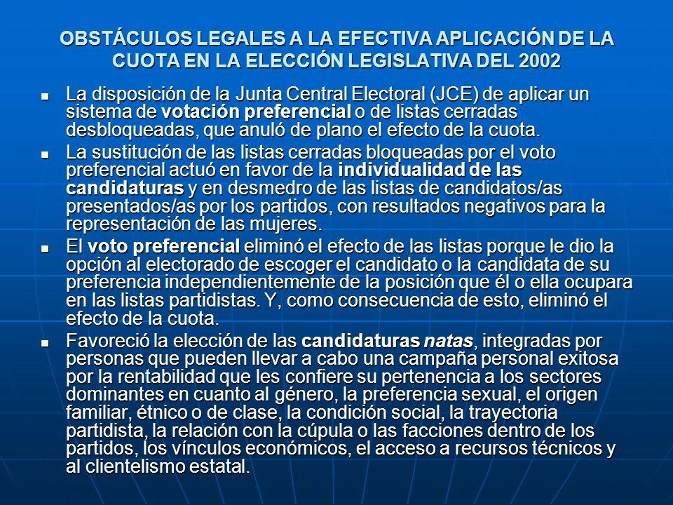 OBSTÁCULOS LEGALES A LA EFECTIVA APLICACIÓN DE LA CUOTA EN LA ELECCIÓN LEGISLATIVA DEL 2002 La disposición de la Junta Central Electoral (JCE) de apli