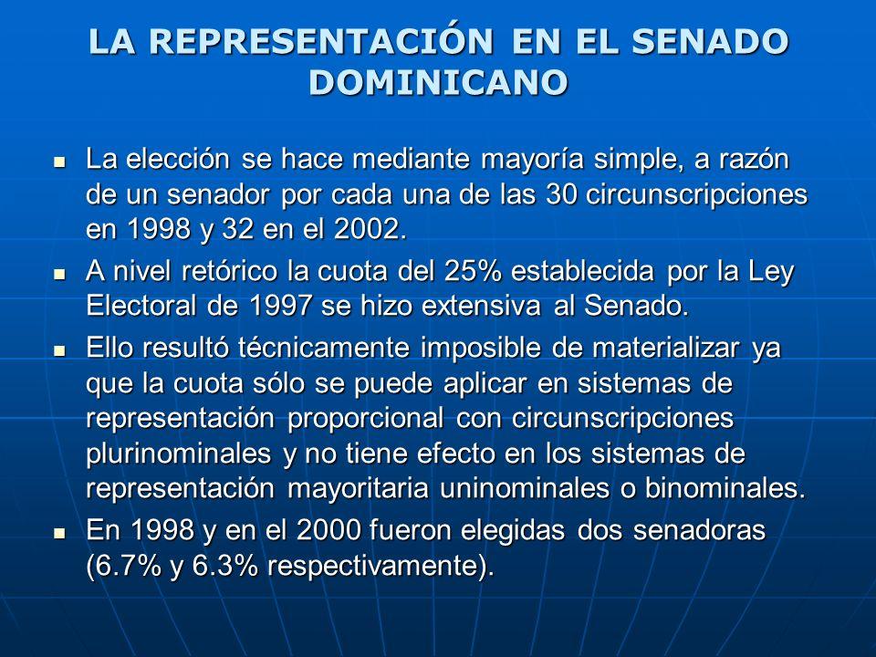 LA REPRESENTACIÓN EN EL SENADO DOMINICANO La elección se hace mediante mayoría simple, a razón de un senador por cada una de las 30 circunscripciones