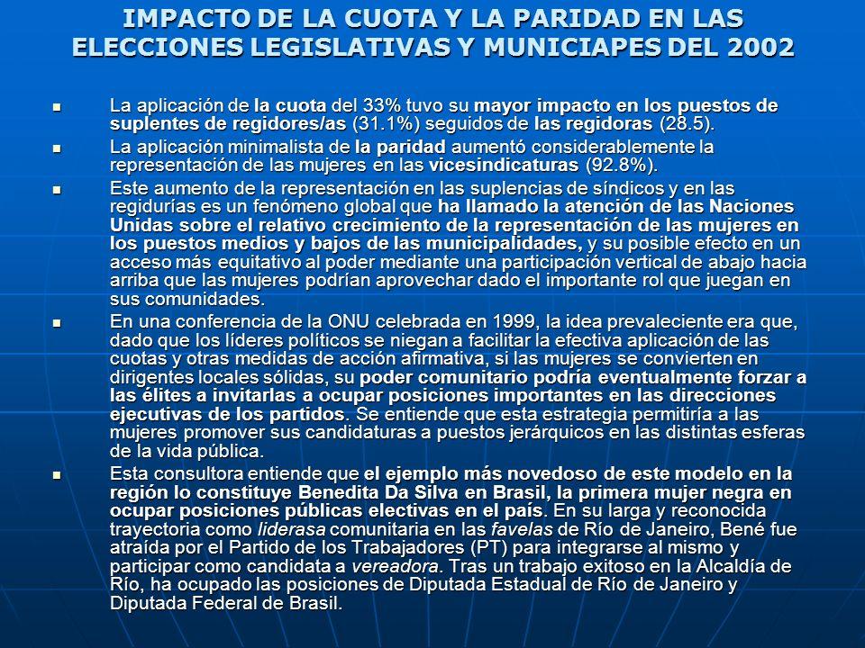 IMPACTO DE LA CUOTA Y LA PARIDAD EN LAS ELECCIONES LEGISLATIVAS Y MUNICIAPES DEL 2002 La aplicación de la cuota del 33% tuvo su mayor impacto en los p