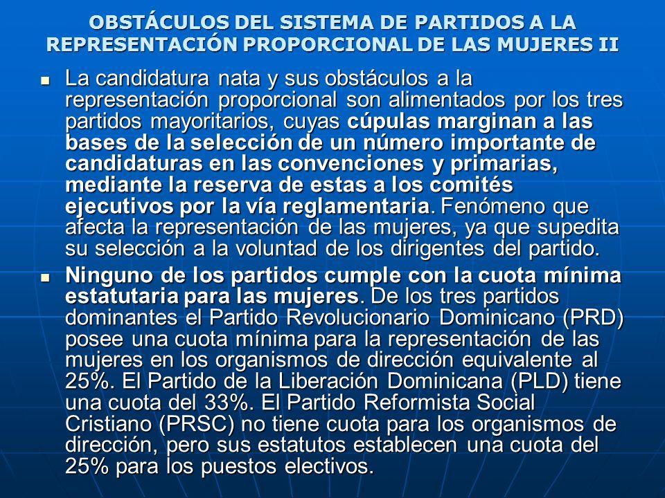 OBSTÁCULOS DEL SISTEMA DE PARTIDOS A LA REPRESENTACIÓN PROPORCIONAL DE LAS MUJERES II La candidatura nata y sus obstáculos a la representación proporc