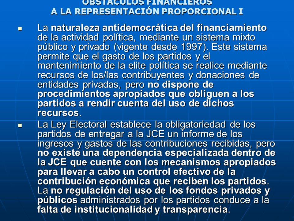 OBSTÁCULOS FINANCIEROS A LA REPRESENTACIÓN PROPORCIONAL I La naturaleza antidemocrática del financiamiento de la actividad política, mediante un siste