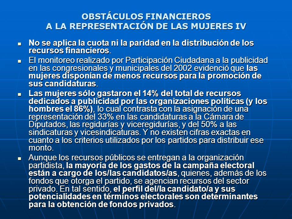OBSTÁCULOS FINANCIEROS A LA REPRESENTACIÓN DE LAS MUJERES IV No se aplica la cuota ni la paridad en la distribución de los recursos financieros. No se