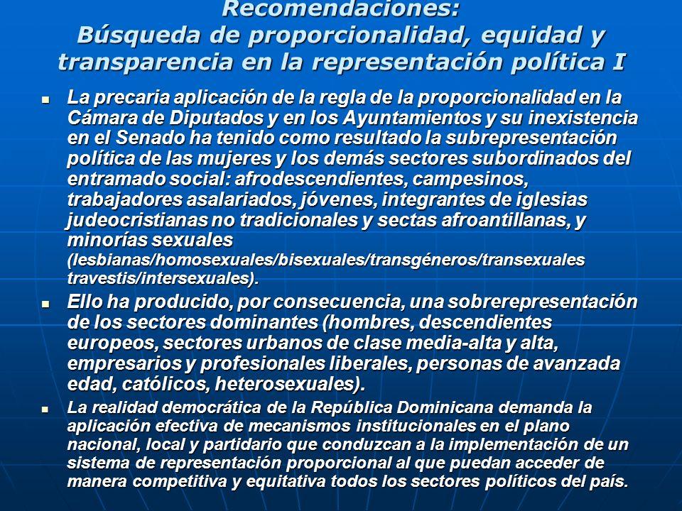 Recomendaciones: Búsqueda de proporcionalidad, equidad y transparencia en la representación política I La precaria aplicación de la regla de la propor