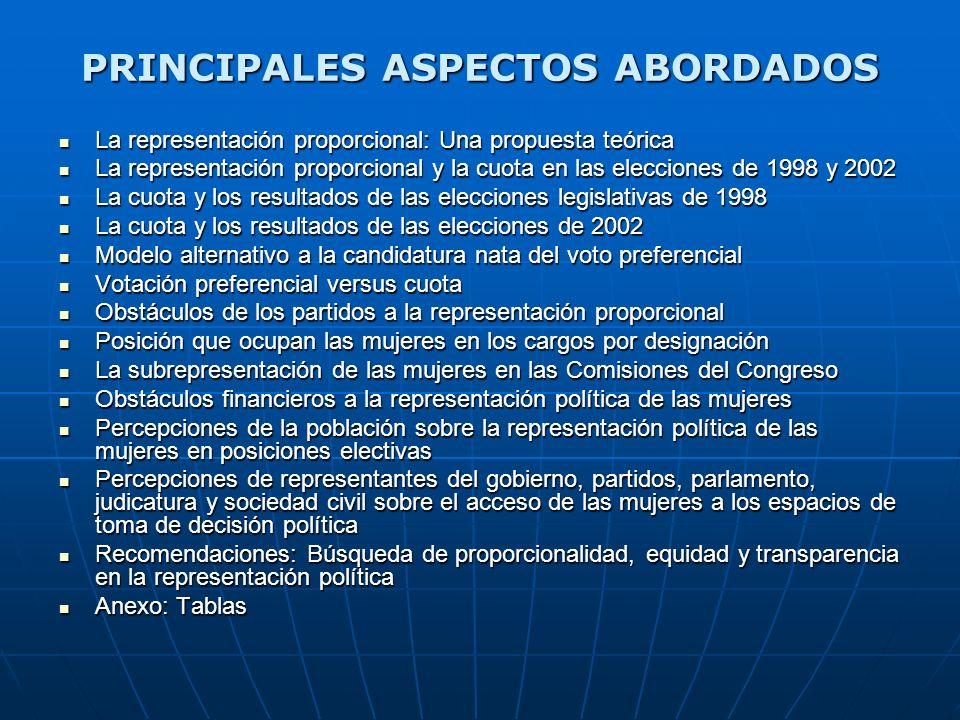 PRINCIPALES ASPECTOS ABORDADOS La representación proporcional: Una propuesta teórica La representación proporcional: Una propuesta teórica La represen