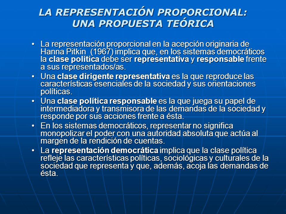 LA REPRESENTACIÓN PROPORCIONAL: UNA PROPUESTA TEÓRICA La representación proporcional en la acepción originaria de Hanna Pitkin (1967) implica que, en