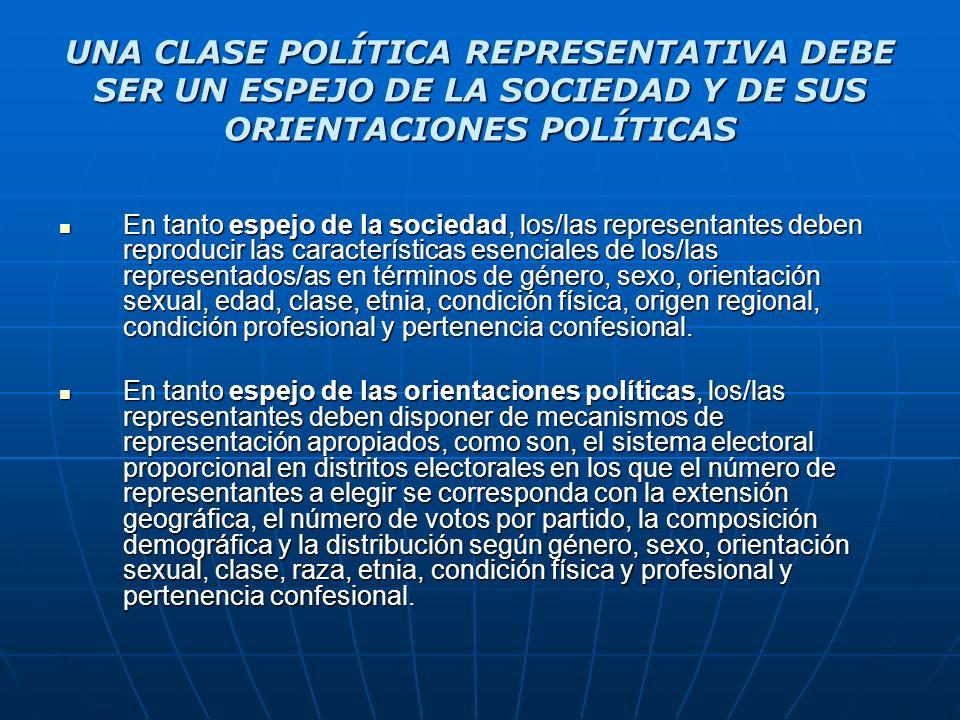 UNA CLASE POLÍTICA REPRESENTATIVA DEBE SER UN ESPEJO DE LA SOCIEDAD Y DE SUS ORIENTACIONES POLÍTICAS En tanto espejo de la sociedad, los/las represent