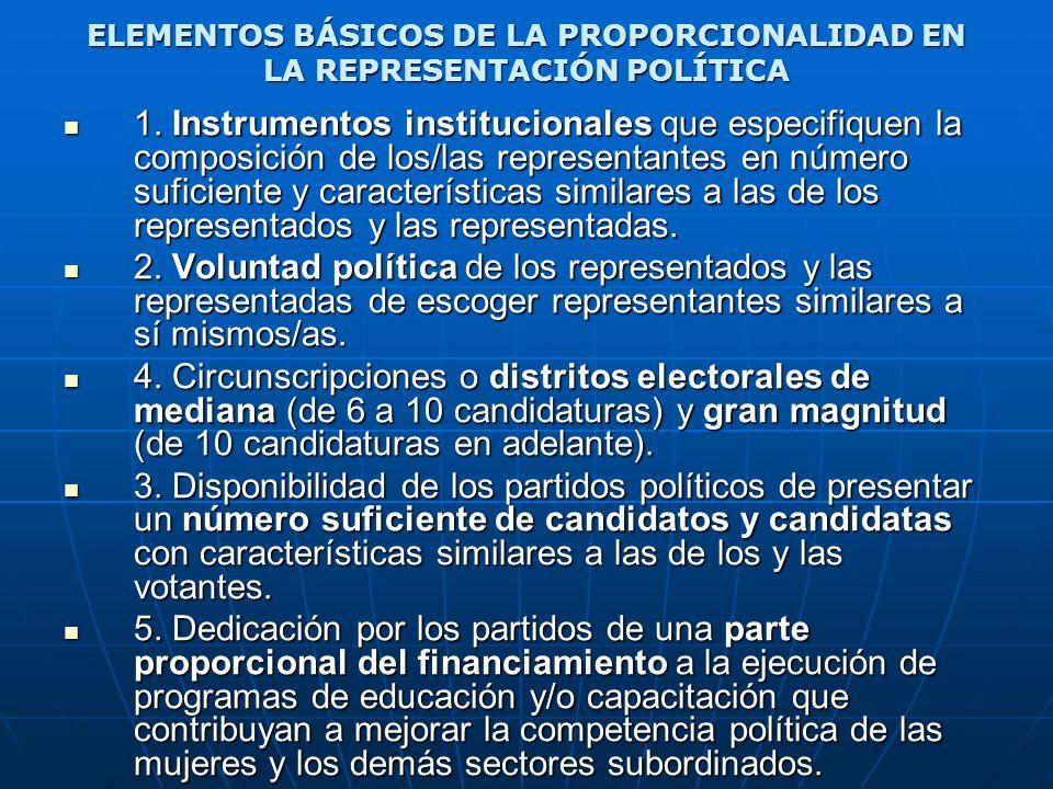 ELEMENTOS BÁSICOS DE LA PROPORCIONALIDAD EN LA REPRESENTACIÓN POLÍTICA 1. Instrumentos institucionales que especifiquen la composición de los/las repr