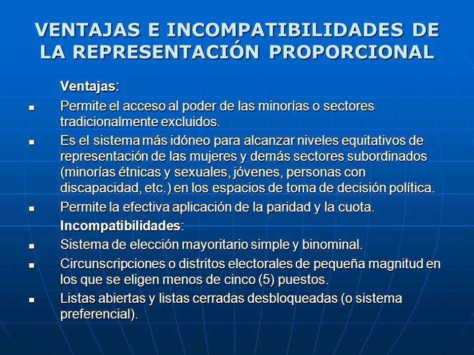 VENTAJAS E INCOMPATIBILIDADES DE LA REPRESENTACIÓN PROPORCIONAL Ventajas : Permite el acceso al poder de las minorías o sectores tradicionalmente excl