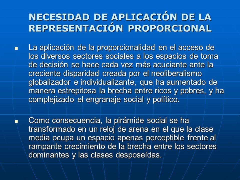 NECESIDAD DE APLICACIÓN DE LA REPRESENTACIÓN PROPORCIONAL La aplicación de la proporcionalidad en el acceso de los diversos sectores sociales a los es