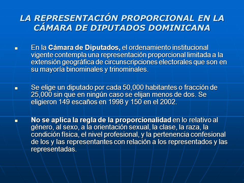 LA REPRESENTACIÓN PROPORCIONAL EN LA CÁMARA DE DIPUTADOS DOMINICANA En la Cámara de Diputados, el ordenamiento institucional vigente contempla una rep