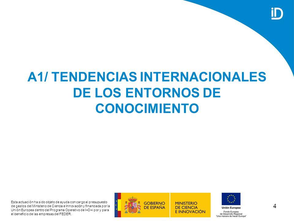 5 La importancia de la competitividad territorial en la economía global del conocimiento Esta actuación ha sido objeto de ayuda con cargo al presupuesto de gastos del Ministerio de Ciencia e Innovación y financiada por la Unión Europea dentro del Programa Operativo de I+D+i por y para el beneficio de las empresas del FEDER.