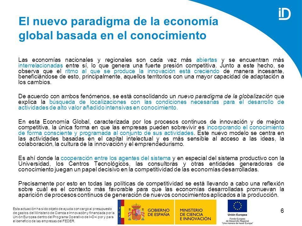 27 A2/ SISTEMA ESPAÑOL DE I+D+I Esta actuación ha sido objeto de ayuda con cargo al presupuesto de gastos del Ministerio de Ciencia e Innovación y financiada por la Unión Europea dentro del Programa Operativo de I+D+i por y para el beneficio de las empresas del FEDER.